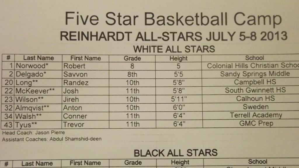 Jireh Make the All-Star Team At Camp Five Star Camp 2013